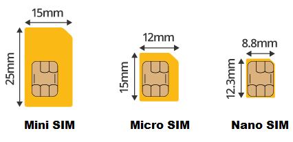 Как обрезать SIM-карту под Micro или Nano?
